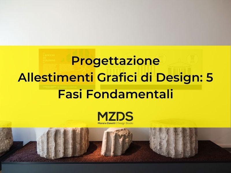 Progettazione Allestimenti Grafici di Design - 5 Fasi Fondamentali
